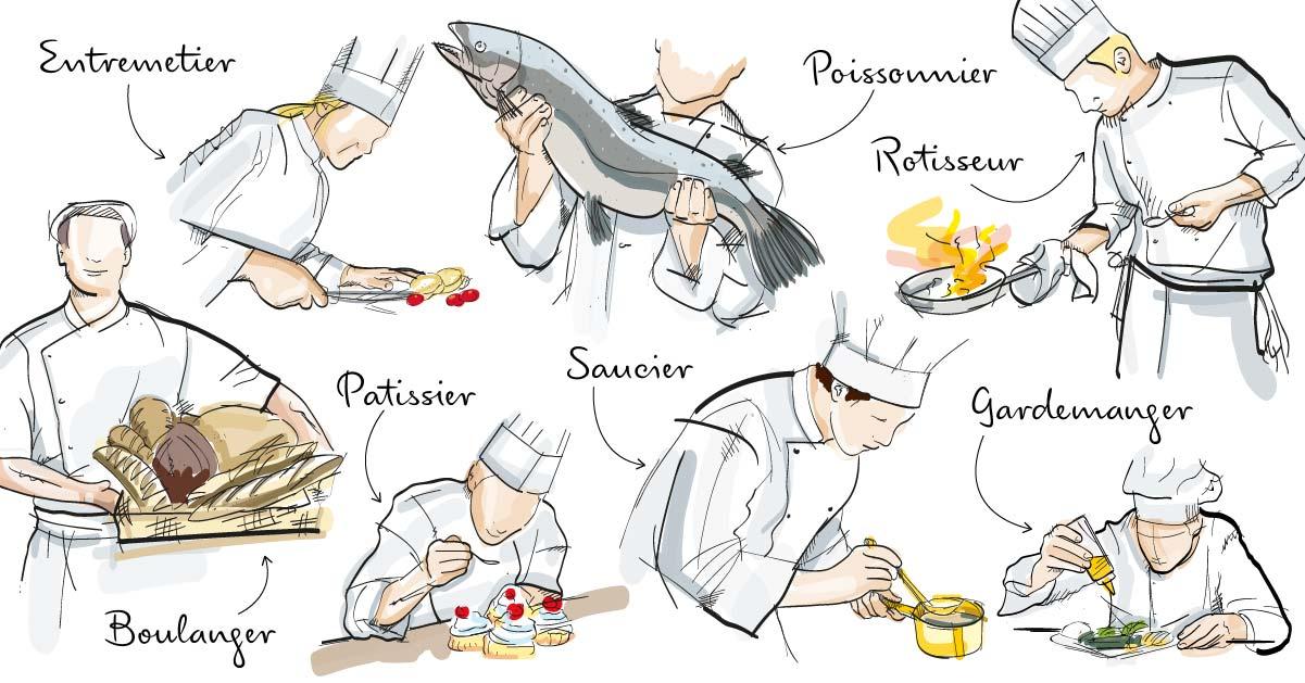 In der kuche franzosisch for Franzosische landhauskuche